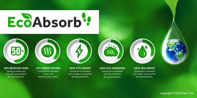 EcoAbsorb